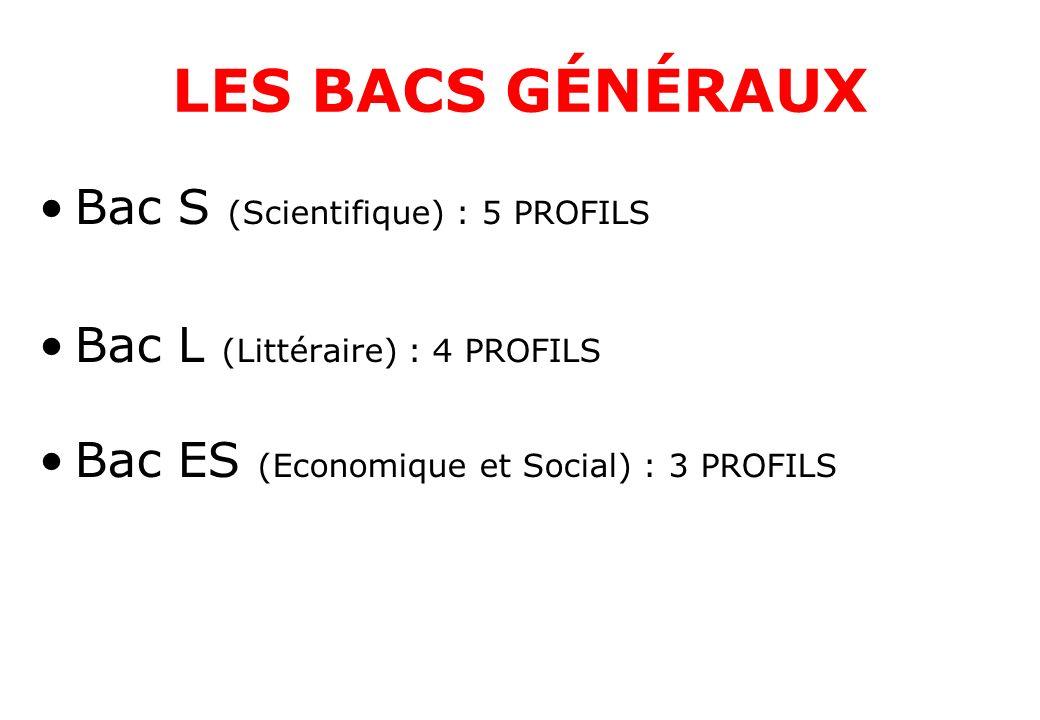 LES BACS GÉNÉRAUX Bac S (Scientifique) : 5 PROFILS