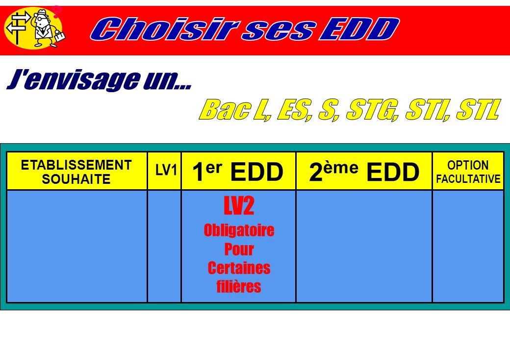 1er EDD 2ème EDD Choisir ses EDD J envisage un...