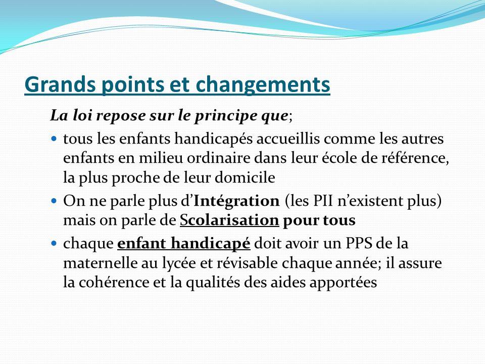 Grands points et changements
