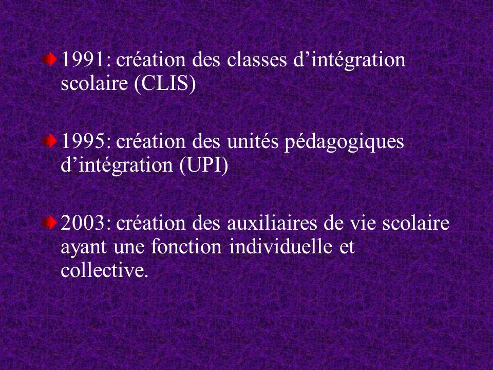 1991: création des classes d'intégration scolaire (CLIS)
