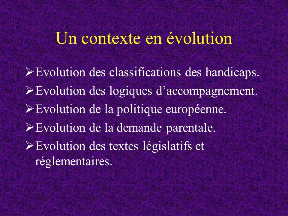 Un contexte en évolution