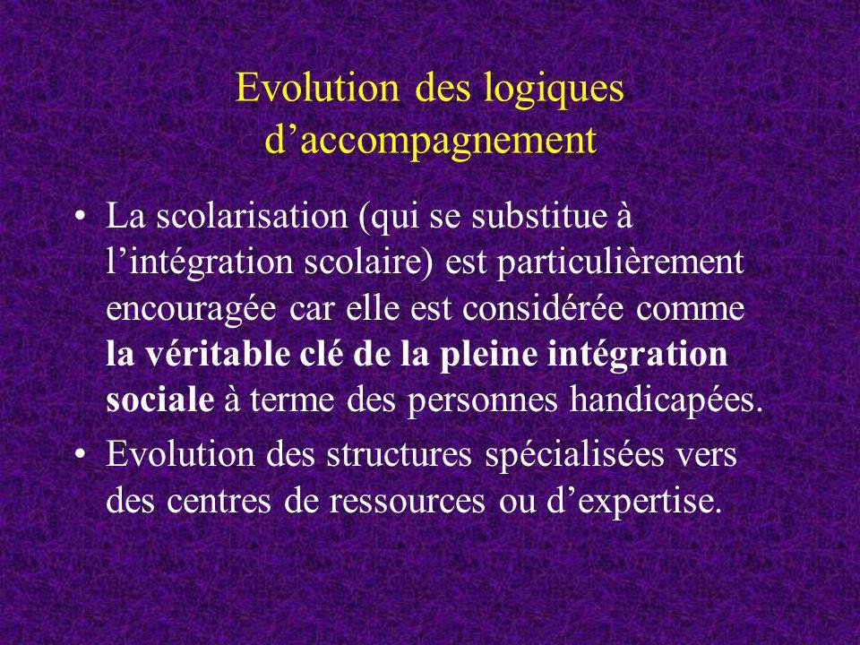 Evolution des logiques d'accompagnement