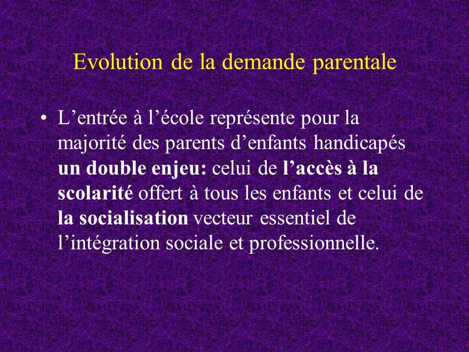 Evolution de la demande parentale