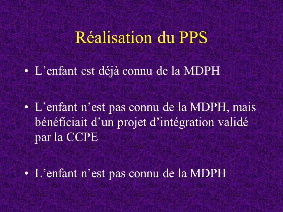 Réalisation du PPS L'enfant est déjà connu de la MDPH