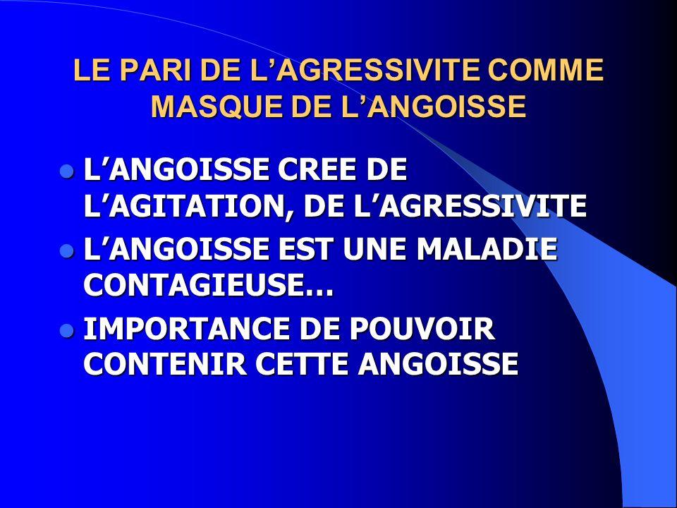 LE PARI DE L'AGRESSIVITE COMME MASQUE DE L'ANGOISSE