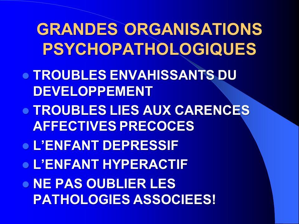 GRANDES ORGANISATIONS PSYCHOPATHOLOGIQUES