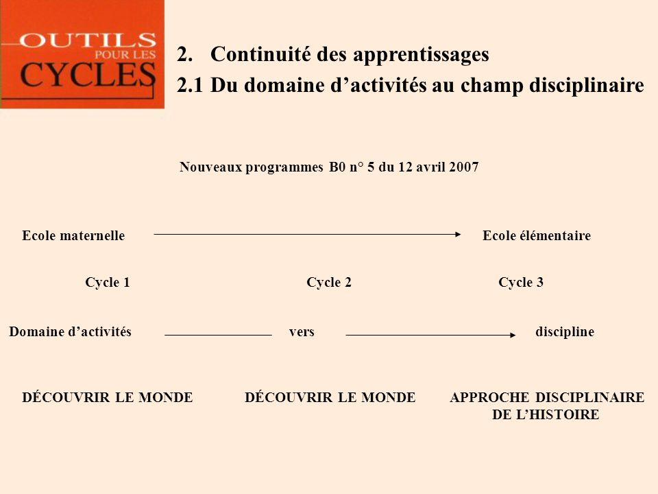 Nouveaux programmes B0 n° 5 du 12 avril 2007 APPROCHE DISCIPLINAIRE