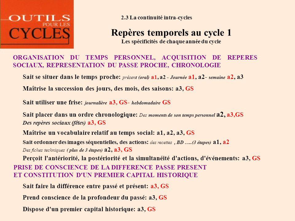 Repères temporels au cycle 1 Les spécificités de chaque année du cycle