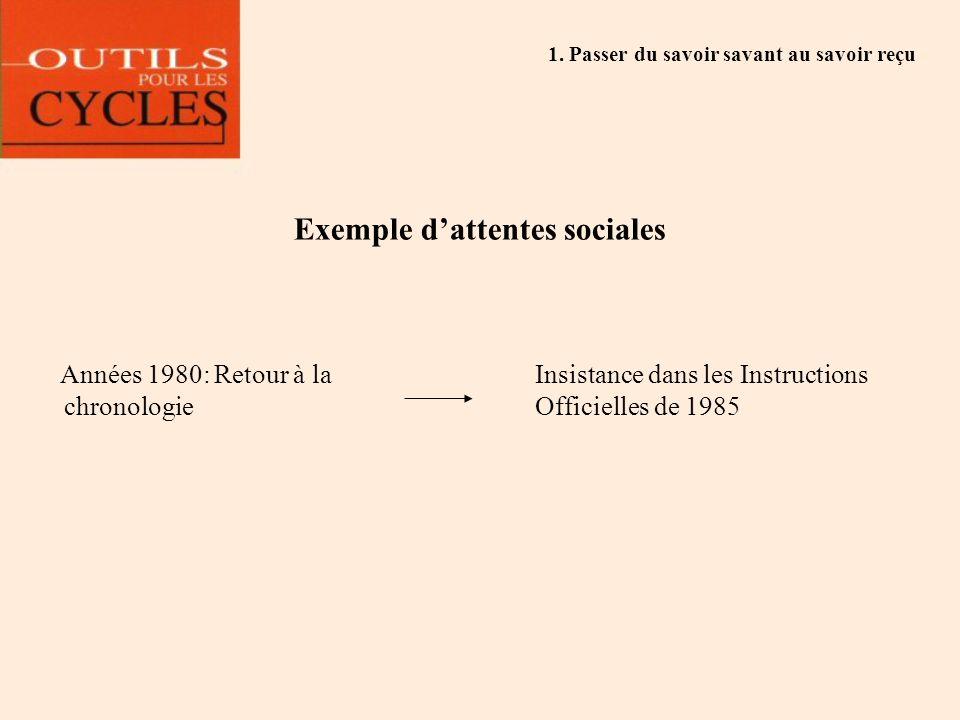 Exemple d'attentes sociales