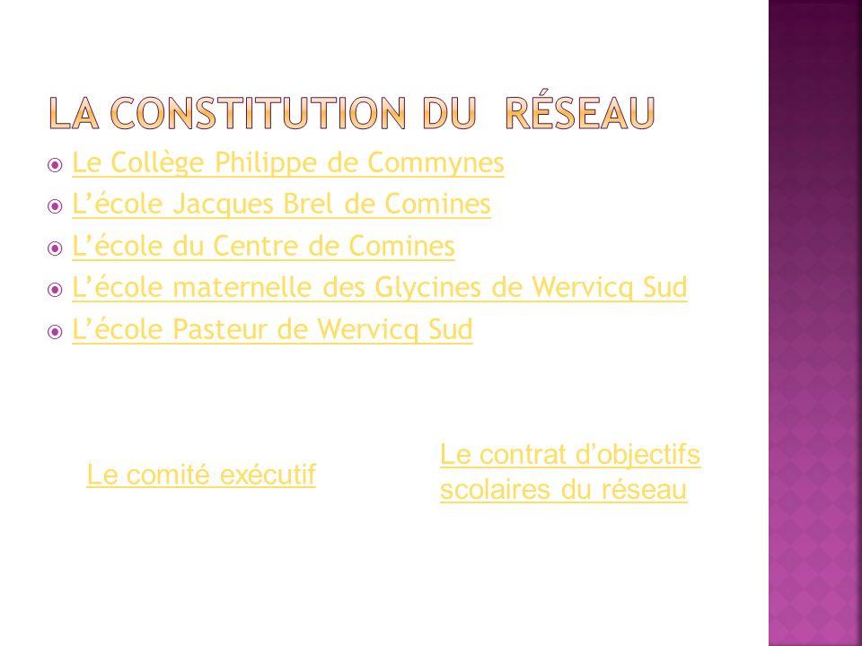 La constitution du réseau