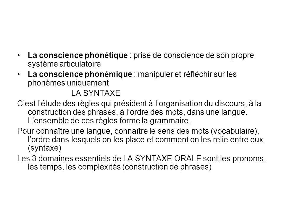 La conscience phonétique : prise de conscience de son propre système articulatoire