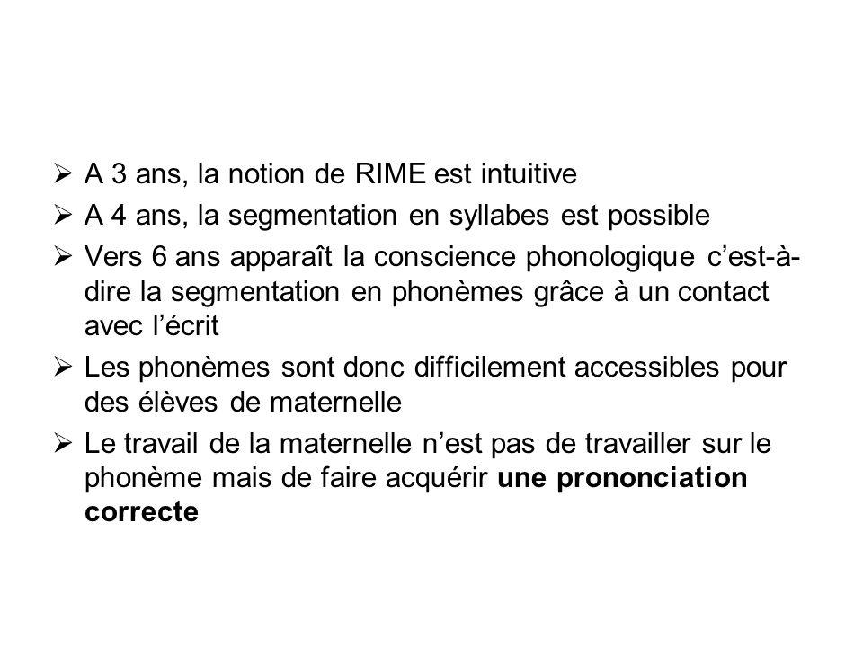 A 3 ans, la notion de RIME est intuitive