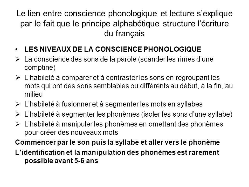 Le lien entre conscience phonologique et lecture s'explique par le fait que le principe alphabétique structure l'écriture du français