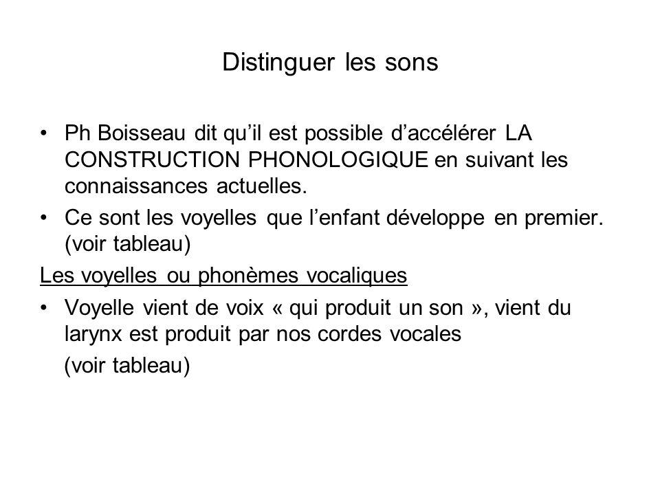 Distinguer les sons Ph Boisseau dit qu'il est possible d'accélérer LA CONSTRUCTION PHONOLOGIQUE en suivant les connaissances actuelles.