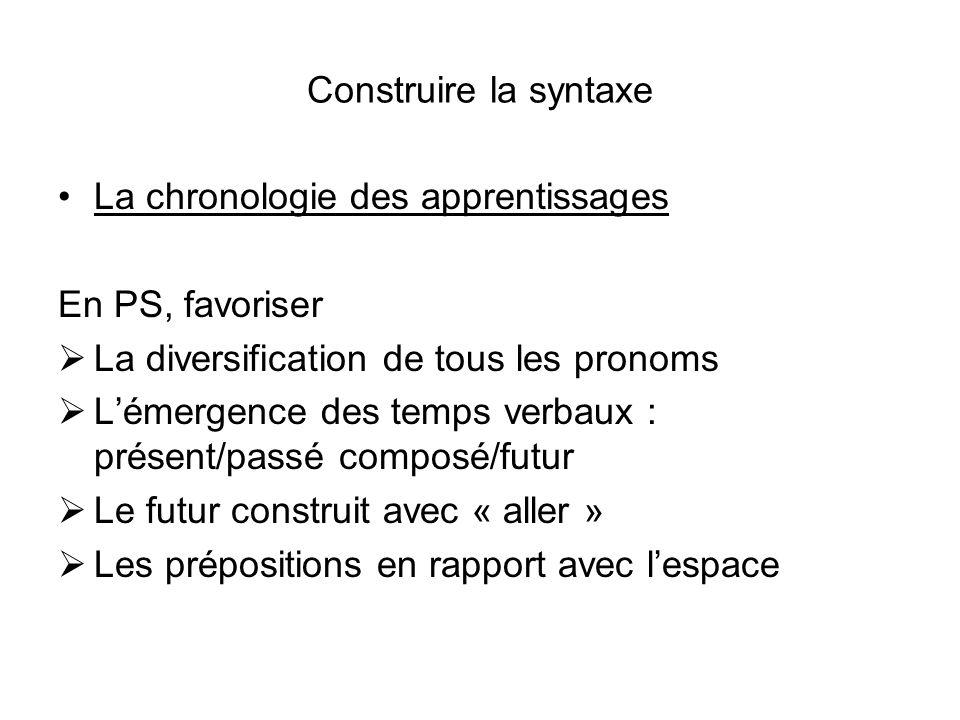 Construire la syntaxe La chronologie des apprentissages. En PS, favoriser. La diversification de tous les pronoms.