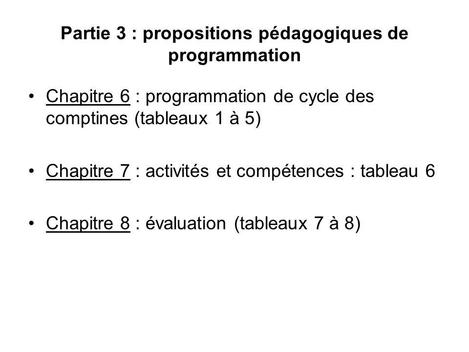Partie 3 : propositions pédagogiques de programmation