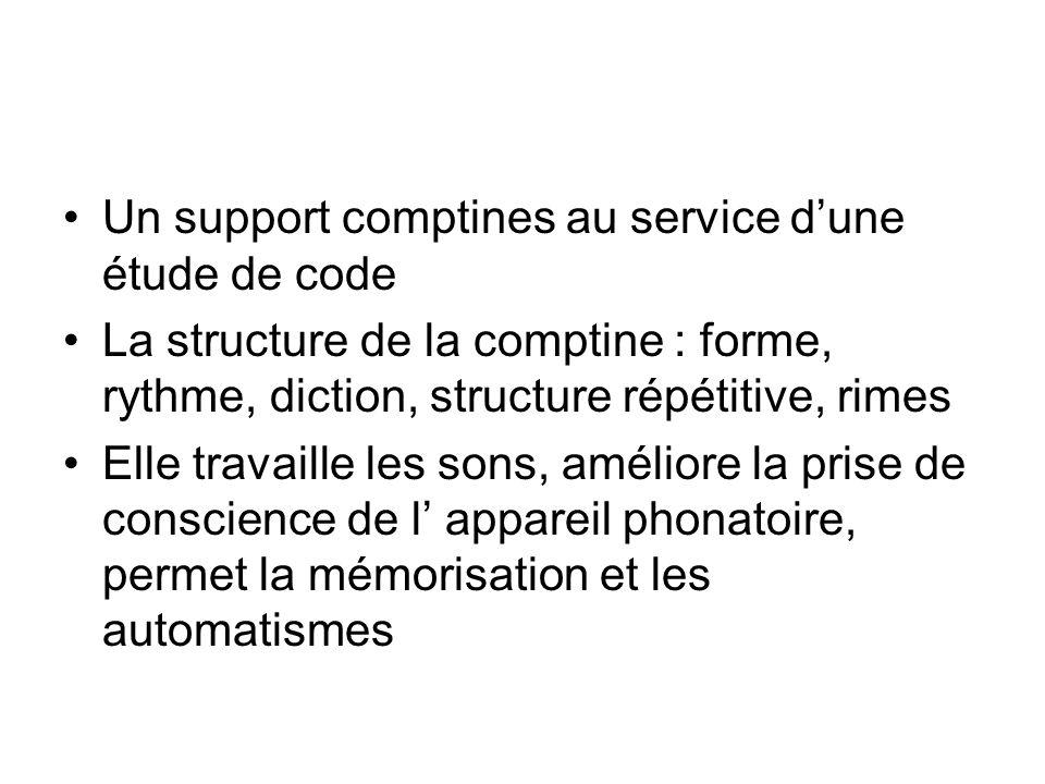 Un support comptines au service d'une étude de code