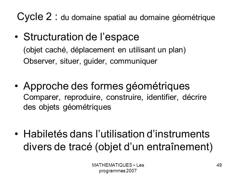 Cycle 2 : du domaine spatial au domaine géométrique
