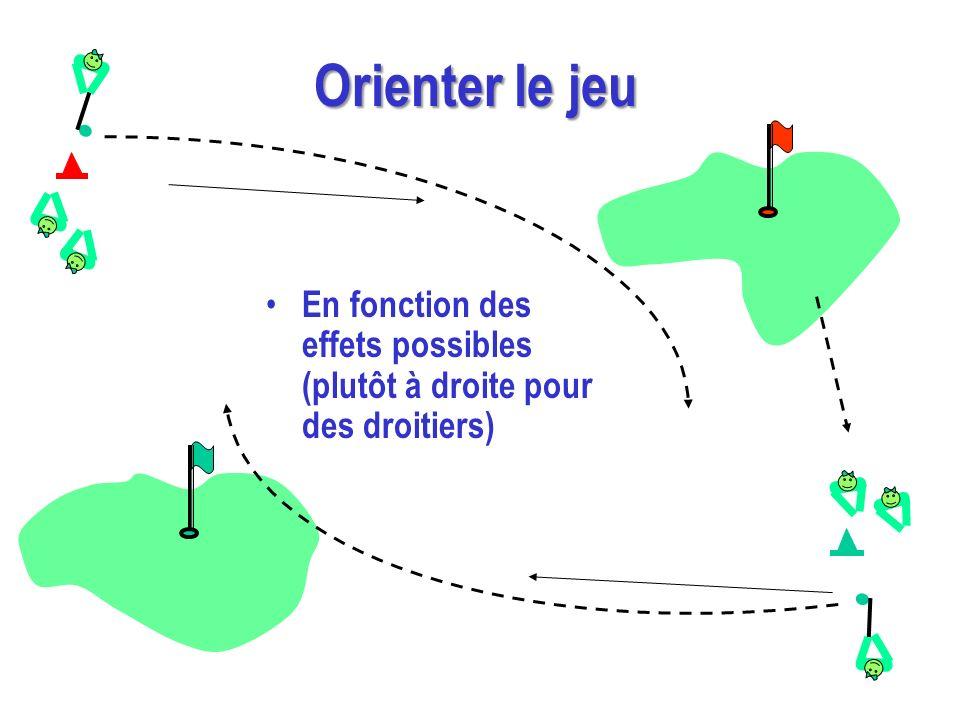 Orienter le jeu En fonction des effets possibles (plutôt à droite pour des droitiers)