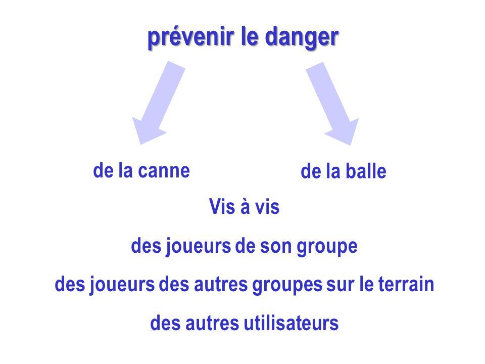 prévenir le danger de la canne de la balle Vis à vis
