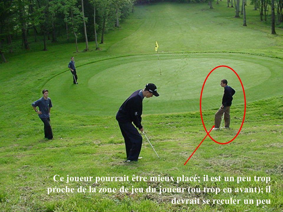 Ce joueur pourrait être mieux placé; il est un peu trop proche de la zone de jeu du joueur (ou trop en avant); il devrait se reculer un peu