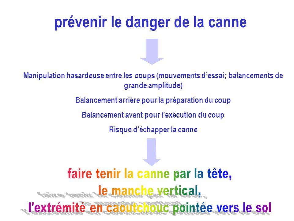 prévenir le danger de la canne