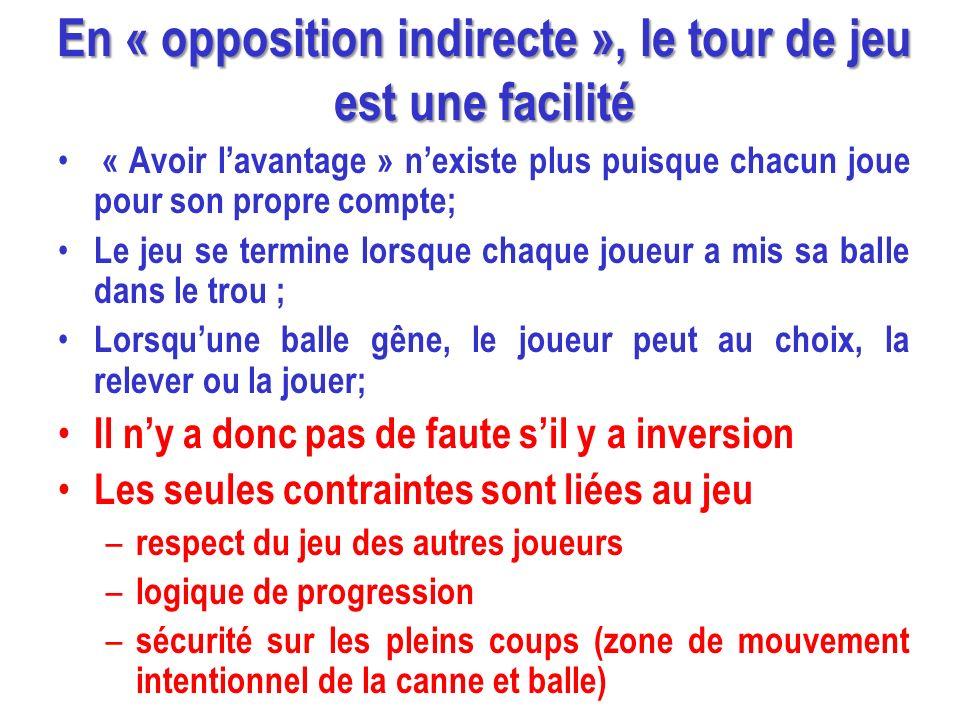 En « opposition indirecte », le tour de jeu est une facilité