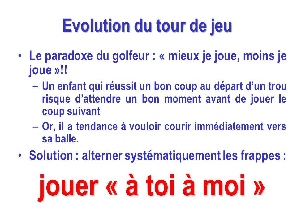 Evolution du tour de jeu
