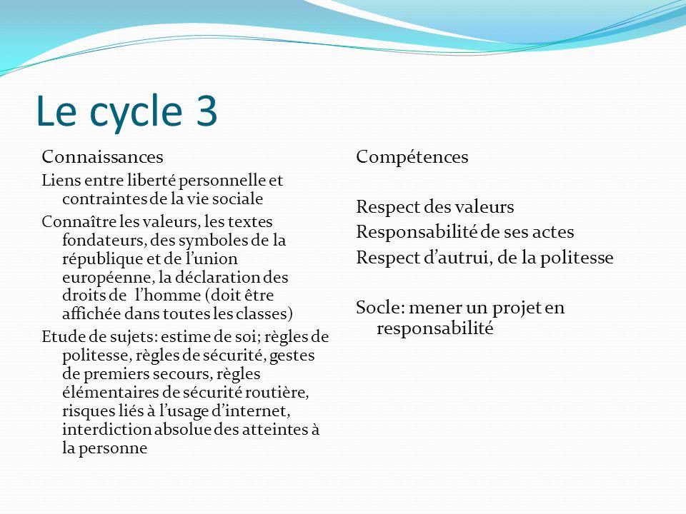 Le cycle 3 Connaissances