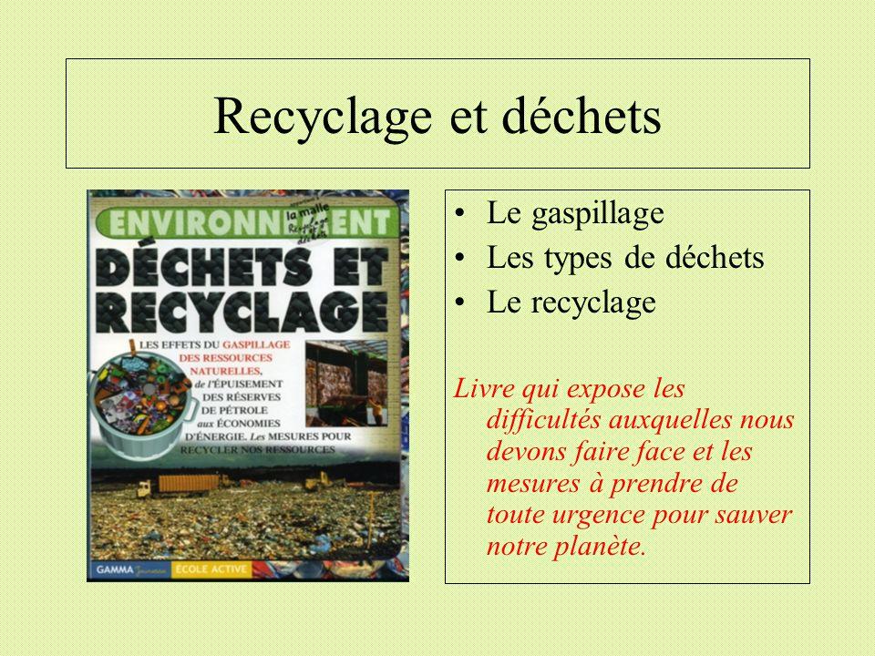 Recyclage et déchets Le gaspillage Les types de déchets Le recyclage