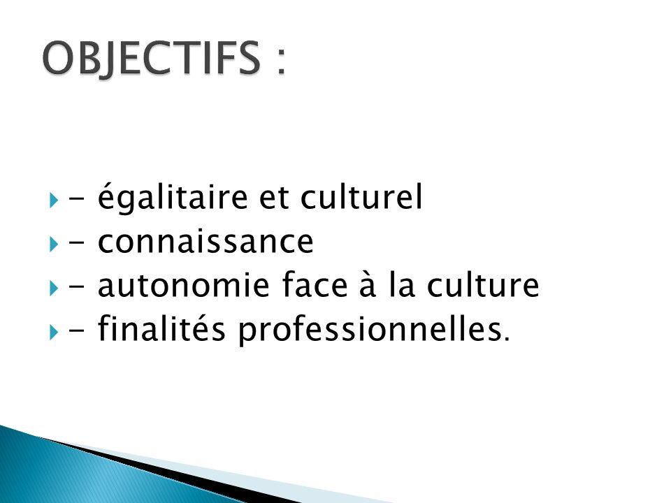 OBJECTIFS : - égalitaire et culturel - connaissance