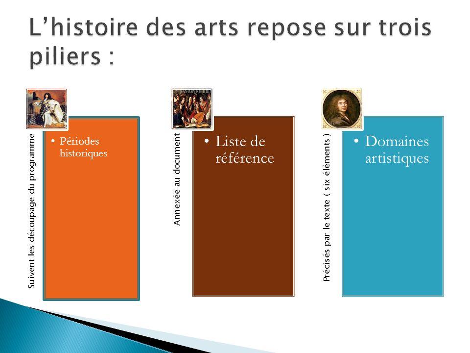 L'histoire des arts repose sur trois piliers :