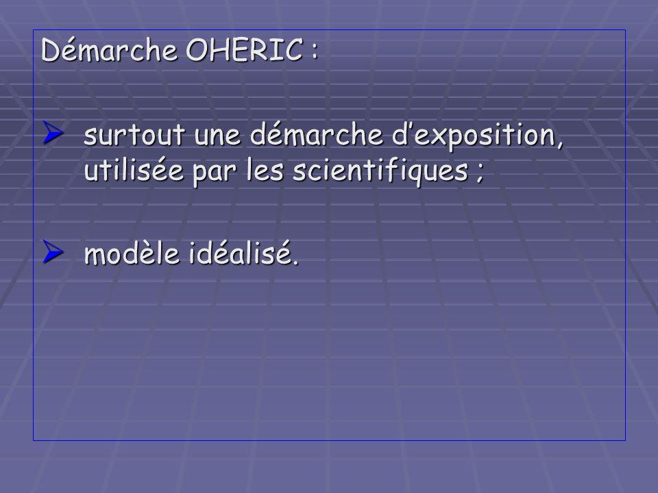 Démarche OHERIC :surtout une démarche d'exposition, utilisée par les scientifiques ; modèle idéalisé.