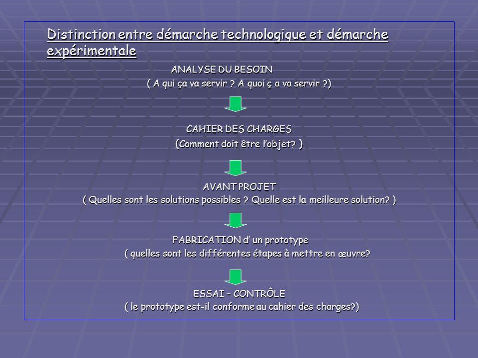 Distinction entre démarche technologique et démarche expérimentale
