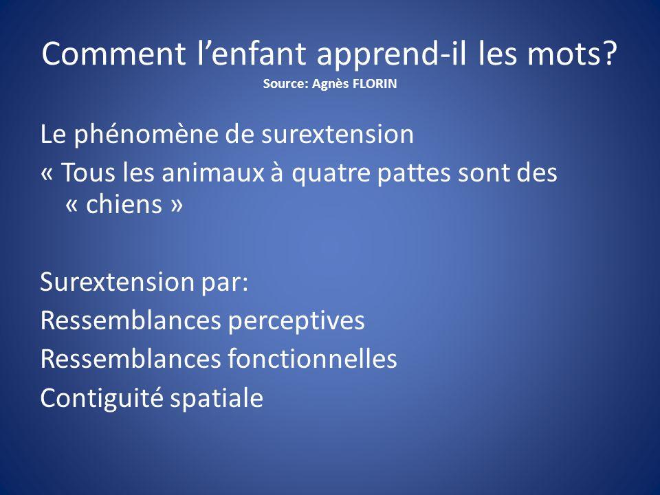 Comment l'enfant apprend-il les mots Source: Agnès FLORIN