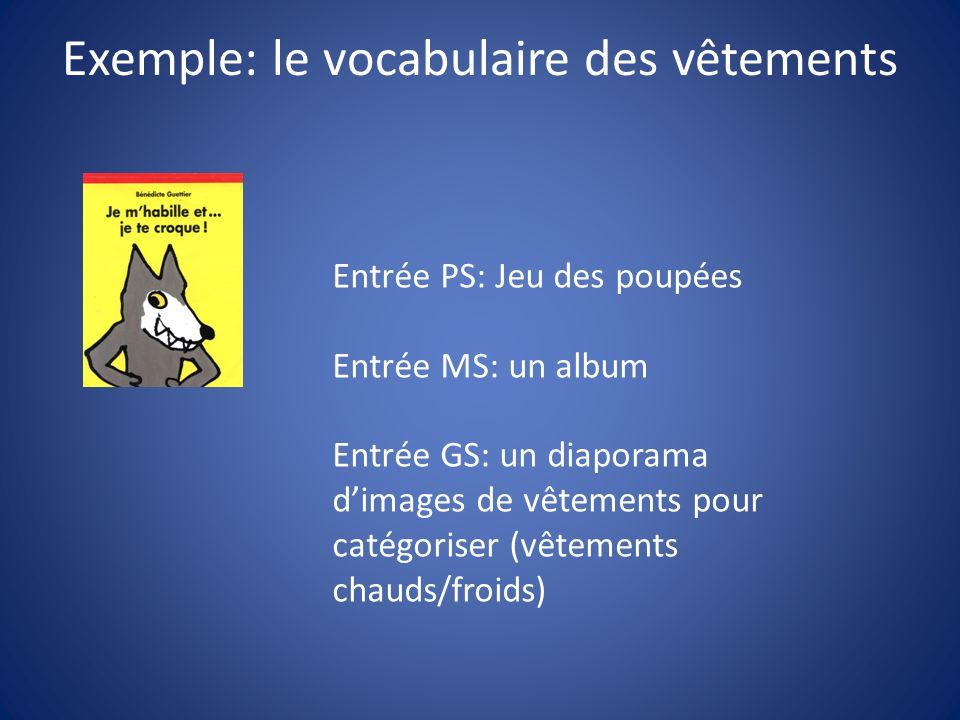 Exemple: le vocabulaire des vêtements