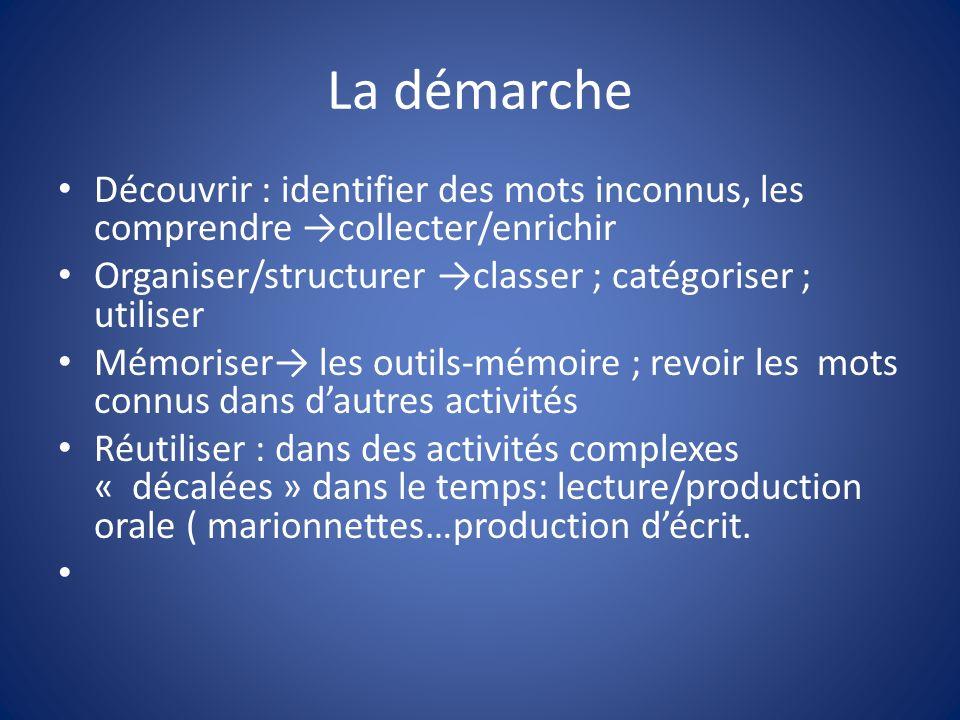 La démarche Découvrir : identifier des mots inconnus, les comprendre →collecter/enrichir. Organiser/structurer →classer ; catégoriser ; utiliser.