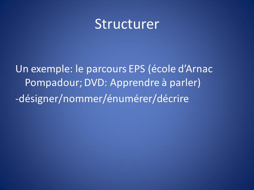 Structurer Un exemple: le parcours EPS (école d'Arnac Pompadour; DVD: Apprendre à parler) -désigner/nommer/énumérer/décrire