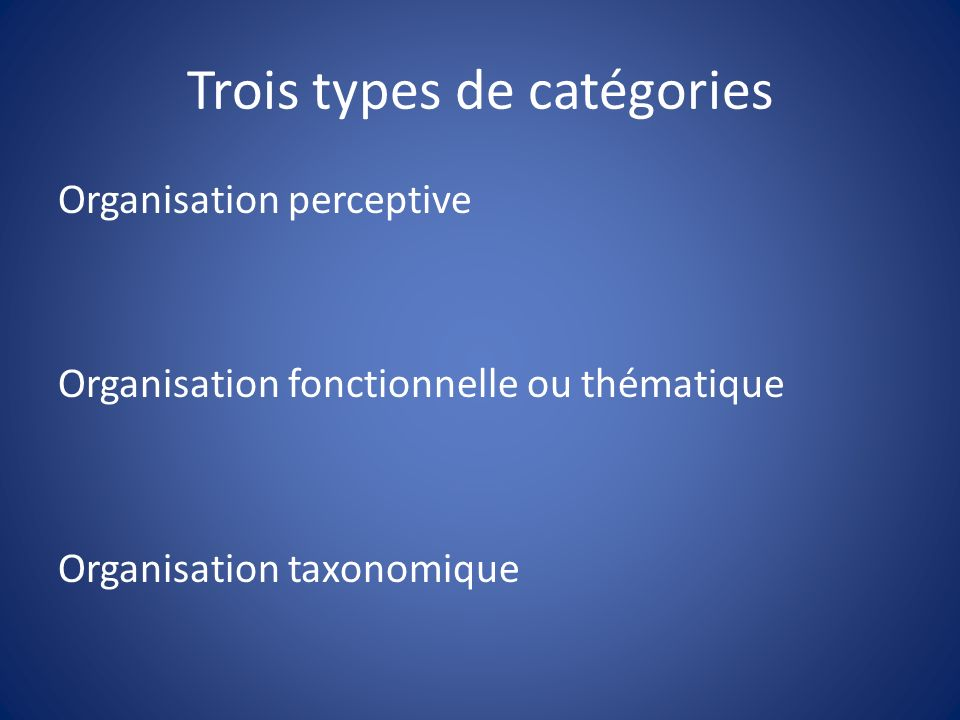 Trois types de catégories
