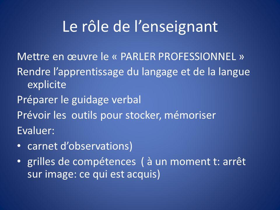 Le rôle de l'enseignant
