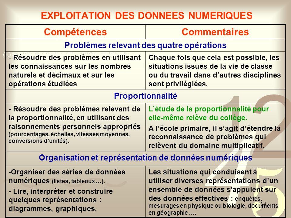 EXPLOITATION DES DONNEES NUMERIQUES
