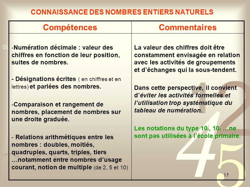 CONNAISSANCE DES NOMBRES ENTIERS NATURELS