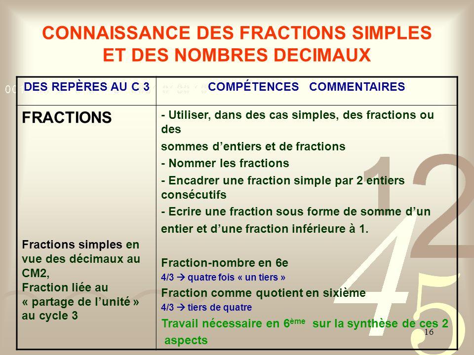 CONNAISSANCE DES FRACTIONS SIMPLES ET DES NOMBRES DECIMAUX