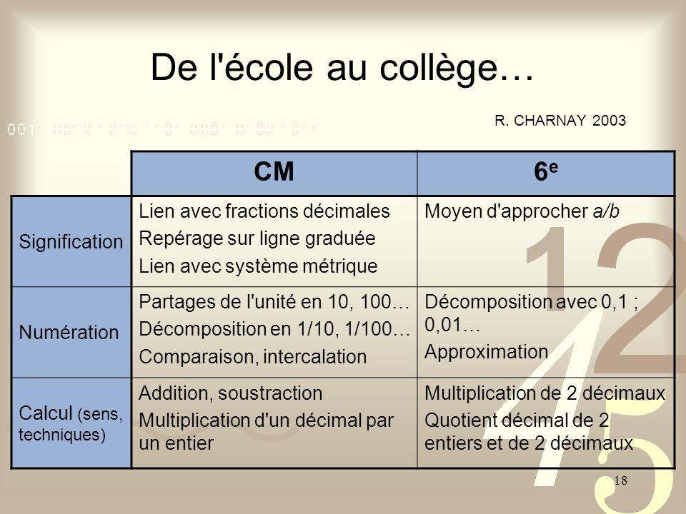 De l école au collège… R. CHARNAY 2003