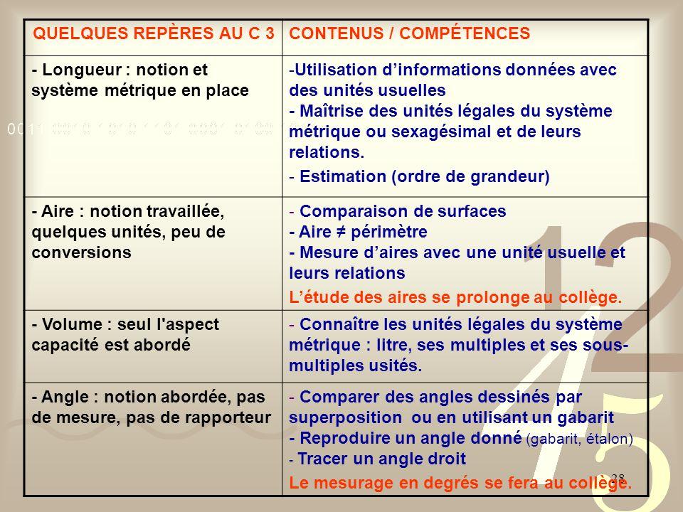 QUELQUES REPÈRES AU C 3 CONTENUS / COMPÉTENCES. - Longueur : notion et système métrique en place.