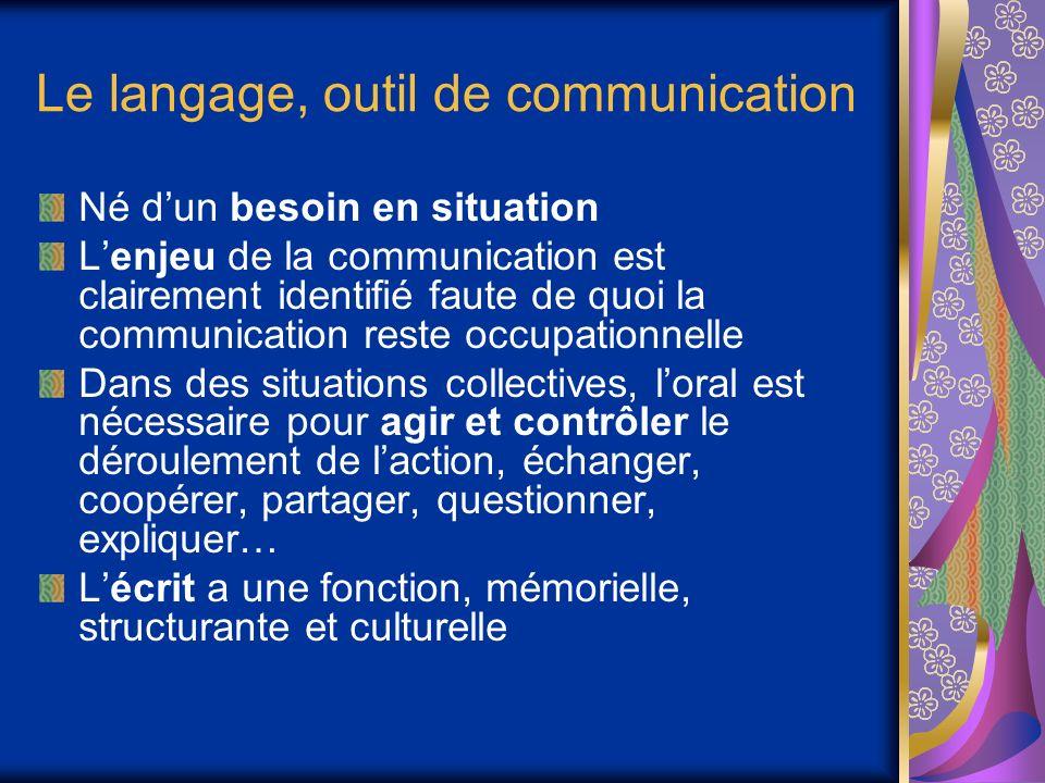 Le langage, outil de communication