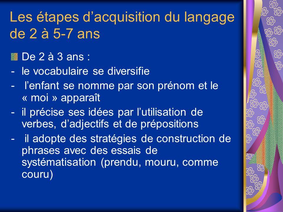 Les étapes d'acquisition du langage de 2 à 5-7 ans