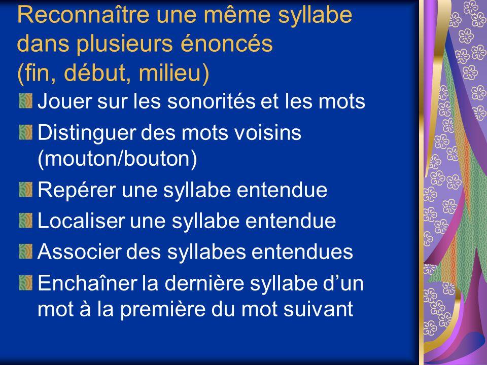 Reconnaître une même syllabe dans plusieurs énoncés (fin, début, milieu)