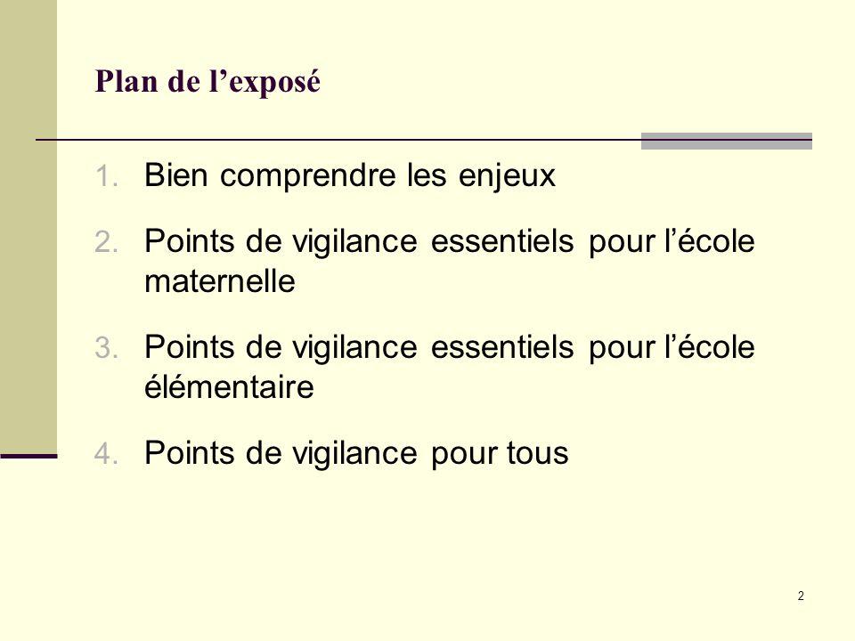 Plan de l'exposé Bien comprendre les enjeux. Points de vigilance essentiels pour l'école maternelle.