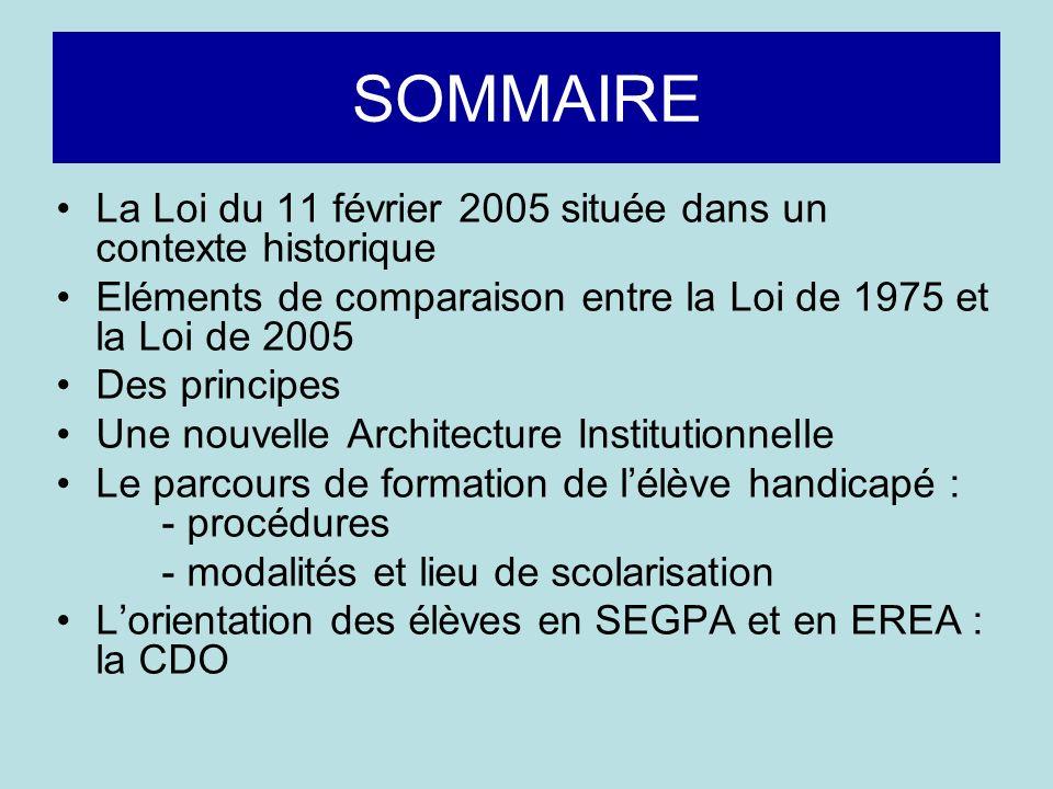 SOMMAIRE La Loi du 11 février 2005 située dans un contexte historique